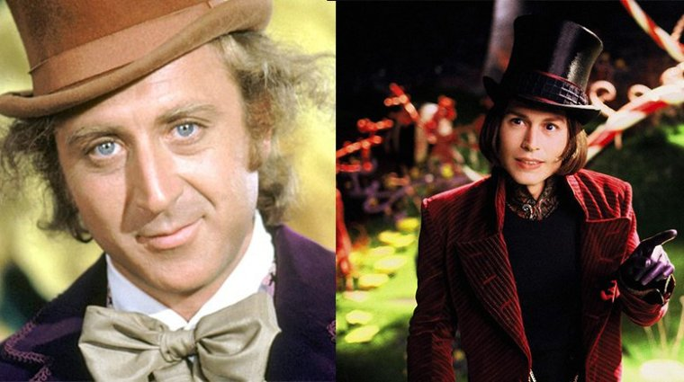 willy_wonka_778x536_778x436